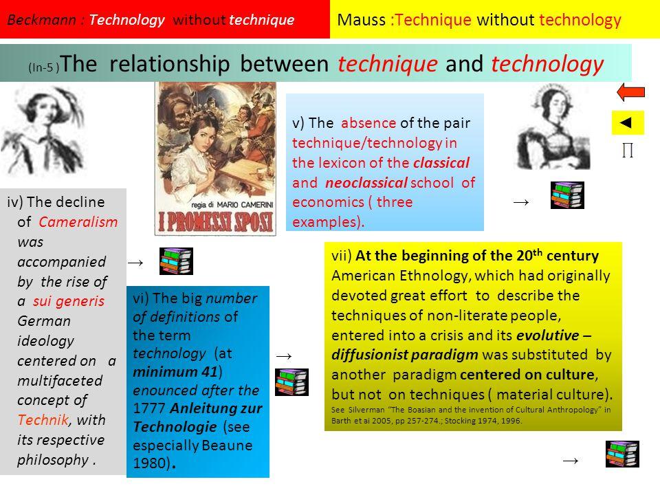 2.1-Definition of bodily techniques (U2-4) Mauss, M., Les techniques du corps, Journal de Psychologie Normale et Pathologique, 1935, 32, pp 271-293.