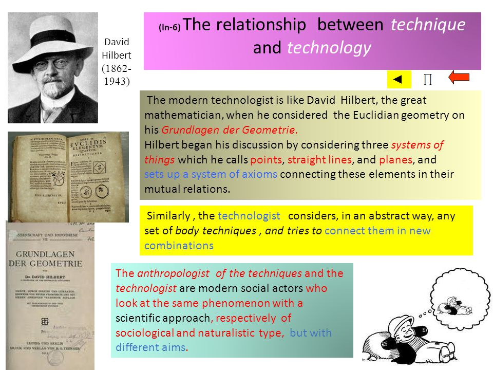 (In-6) The relationship between technique and technology David Hilbert (1862- 1943) Similarly, the technologist considers, in an abstract way, any set