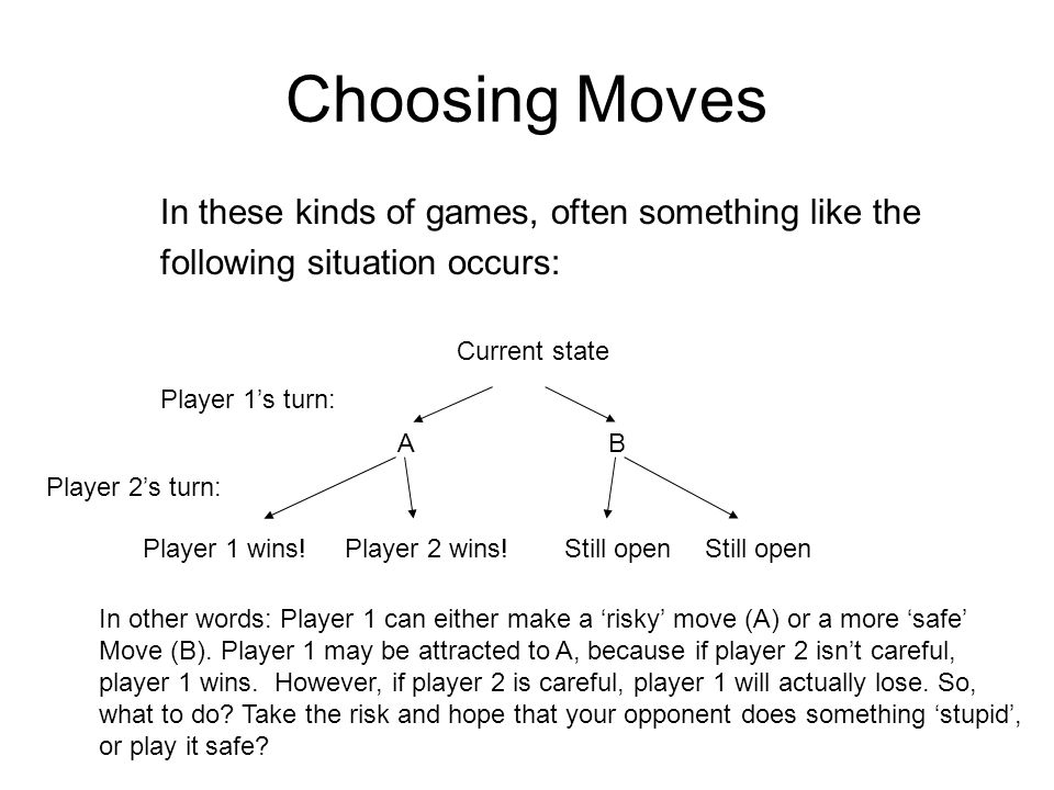 Choosing Moves Current state AB Player 1s turn: Player 1 wins!Player 2 wins!Still open Player 2s turn: In other words: Player 1 can either make a risk