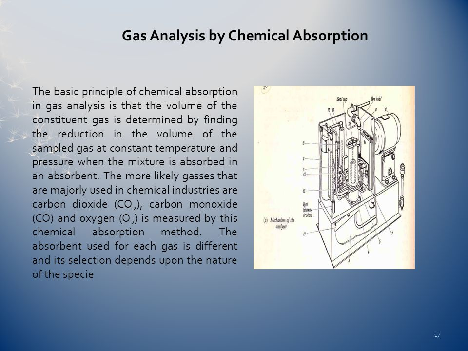 The basic principle of chemical absorption in gas analysis is that the volume of the constituent gas is determined by finding the reduction in the vol