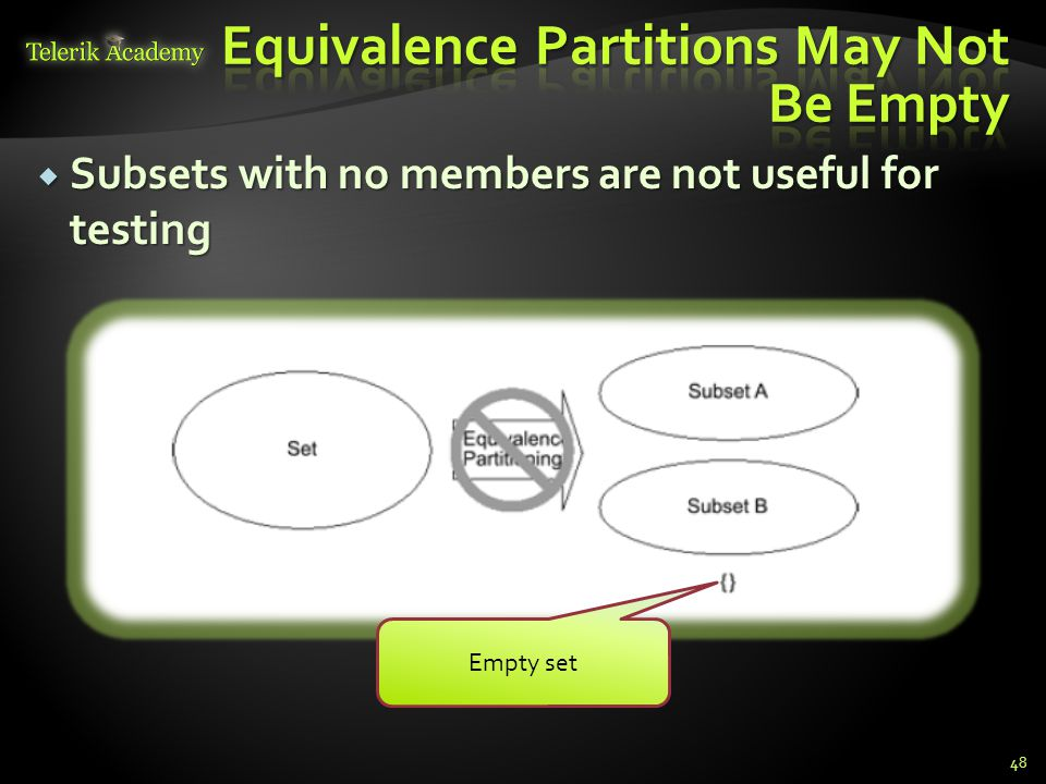 Subsets with no members are not useful for testing Subsets with no members are not useful for testing 48 Empty set