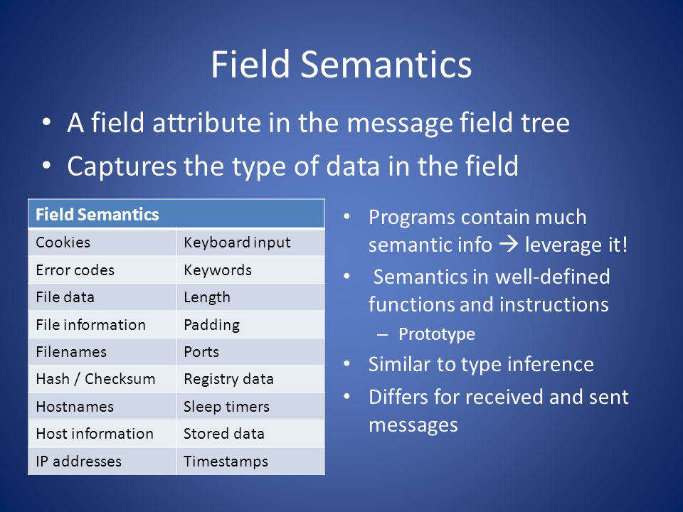 Field Semantics CookiesKeyboard input Error codesKeywords File dataLength File informationPadding FilenamesPorts Hash / ChecksumRegistry data HostnamesSleep timers Host informationStored data IP addressesTimestamps A field attribute in the message field tree Captures the type of data in the field Programs contain much semantic info leverage it.