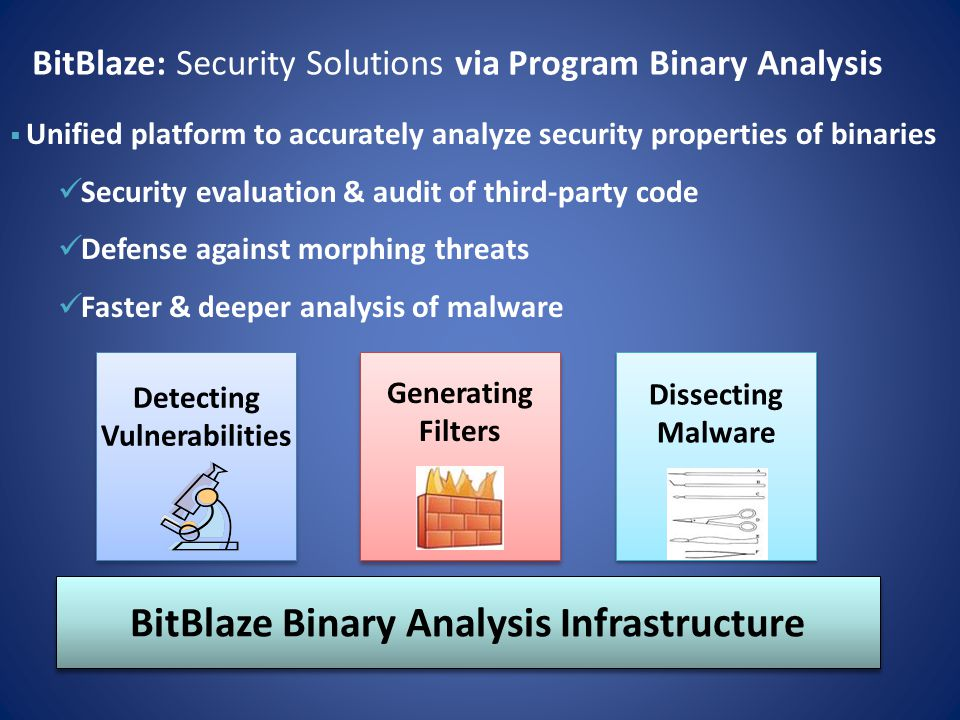 Dissecting Malware Dissecting Malware BitBlaze Binary Analysis Infrastructure Detecting Vulnerabilities Detecting Vulnerabilities Generating Filters Generating Filters BitBlaze: Security Solutions via Program Binary Analysis Unified platform to accurately analyze security properties of binaries Security evaluation & audit of third-party code Defense against morphing threats Faster & deeper analysis of malware