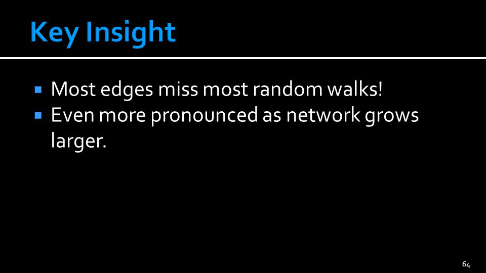 64 Most edges miss most random walks! Even more pronounced as network grows larger.