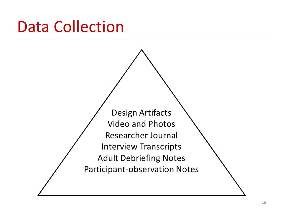 Data Collection Design Artifacts Video and Photos Researcher Journal Interview Transcripts Adult Debriefing Notes Participant-observation Notes 18