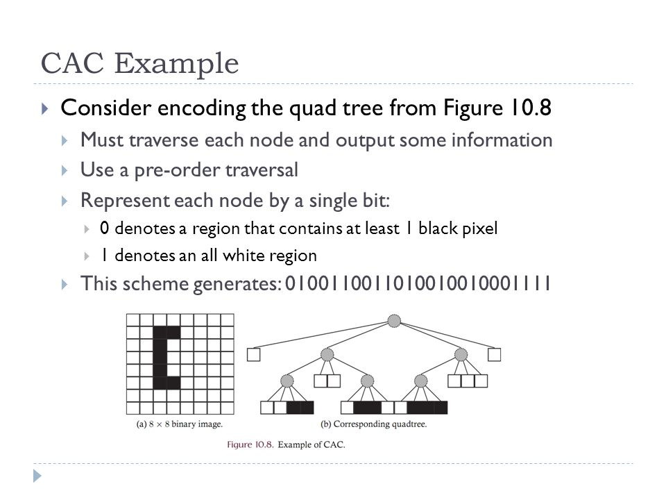 Consider encoding the quad tree from Figure 10.8 Must traverse each node and output some information Use a pre-order traversal Represent each node by