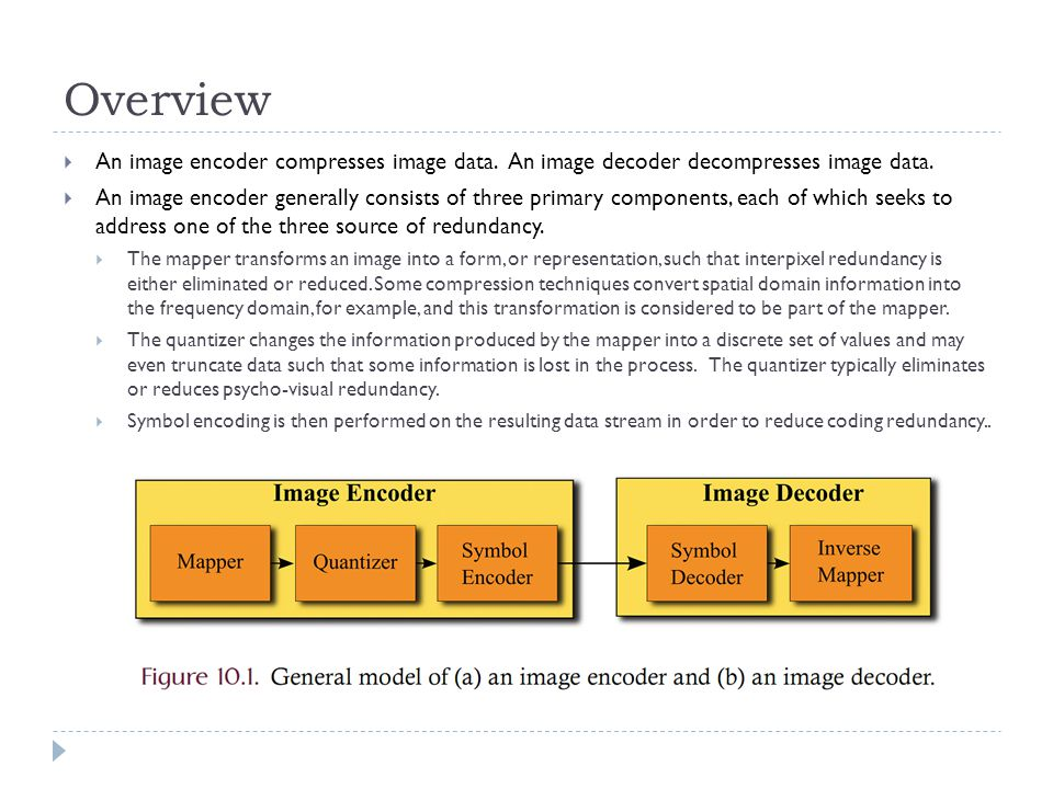 Overview An image encoder compresses image data. An image decoder decompresses image data. An image encoder generally consists of three primary compon