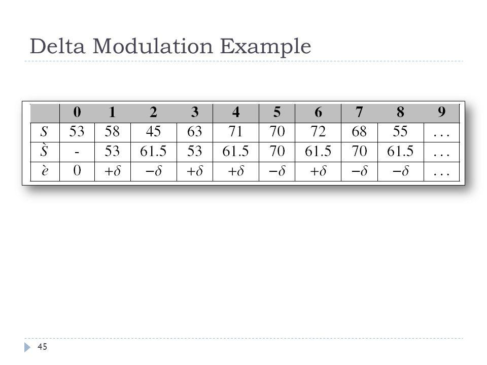 Delta Modulation Example 45