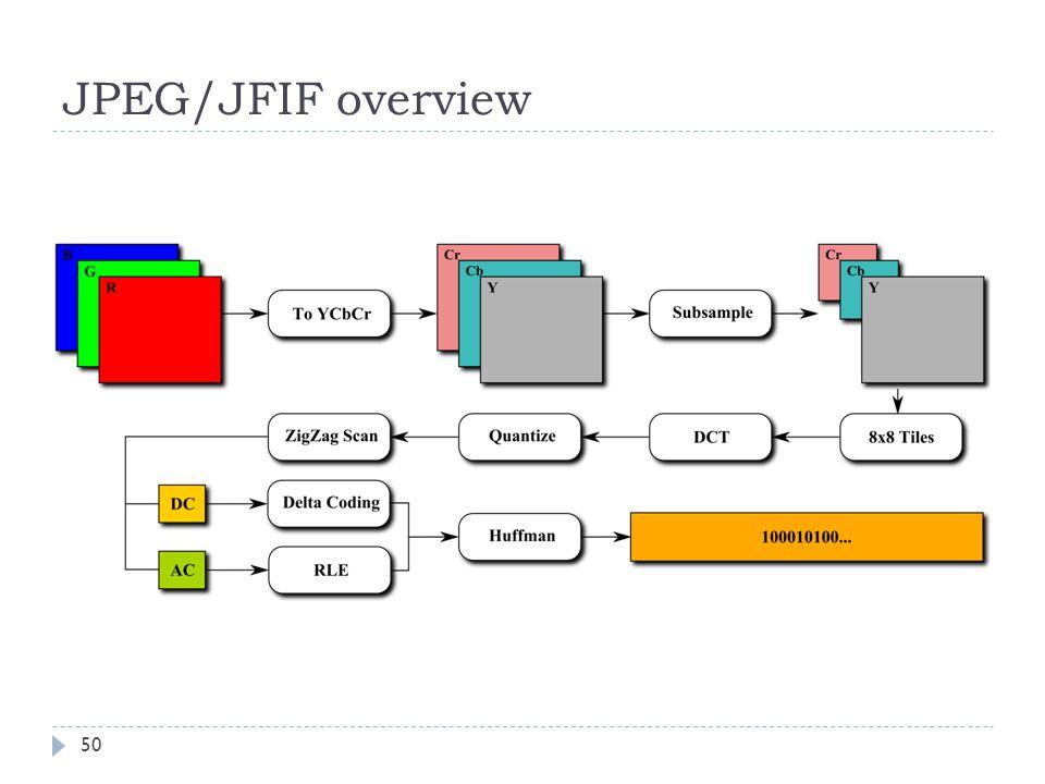 JPEG/JFIF overview 50