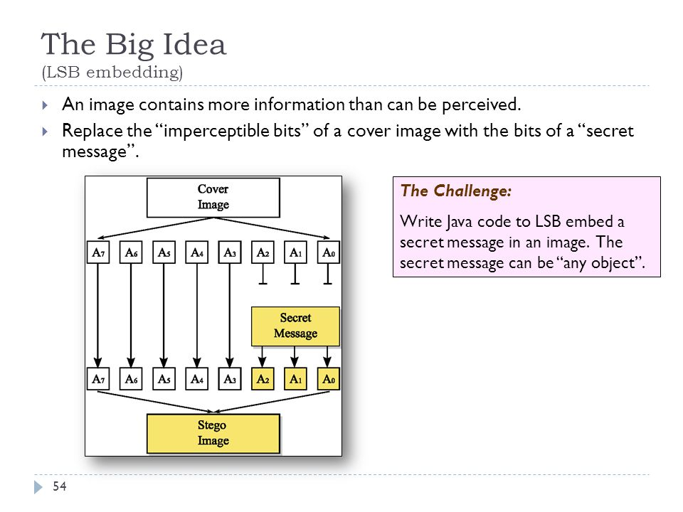 The Big Idea (LSB embedding) An image contains more information than can be perceived. Replace the imperceptible bits of a cover image with the bits o