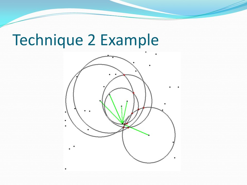 Technique 2 Example