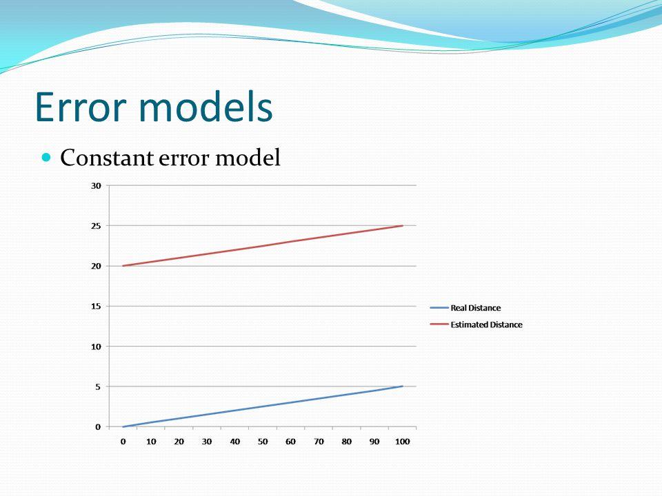 Error models Constant error model