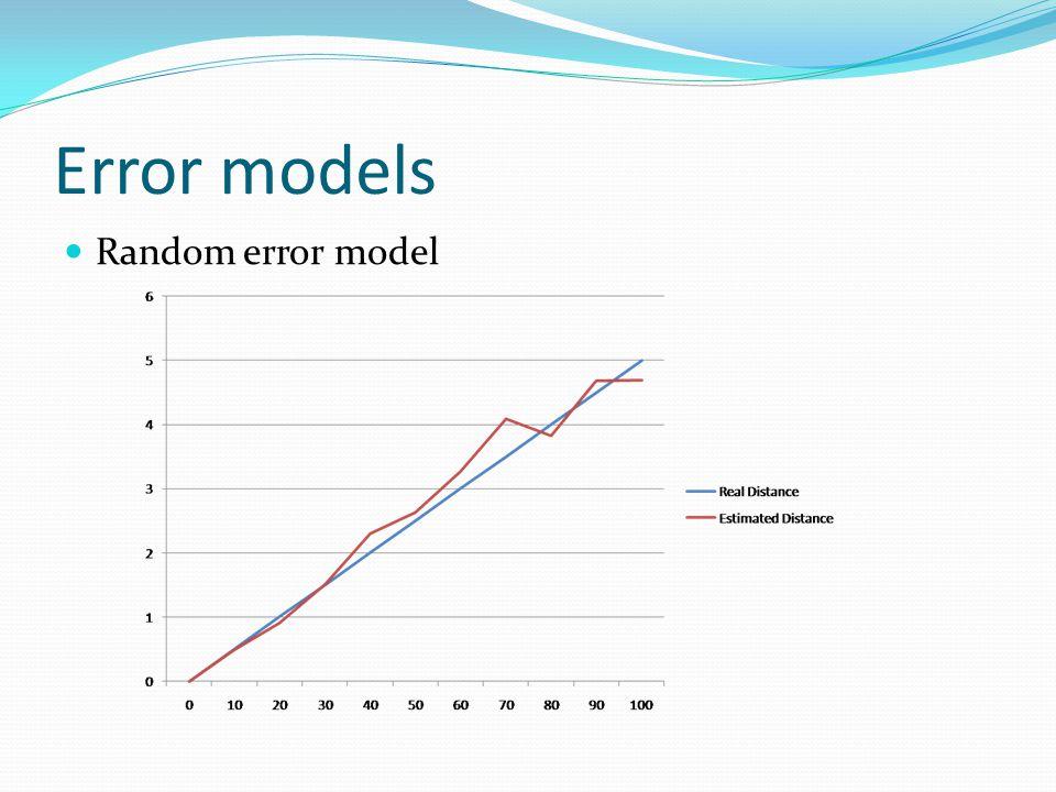 Error models Random error model