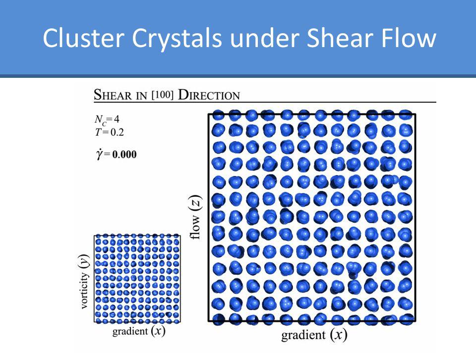 Cluster Crystals under Shear Flow