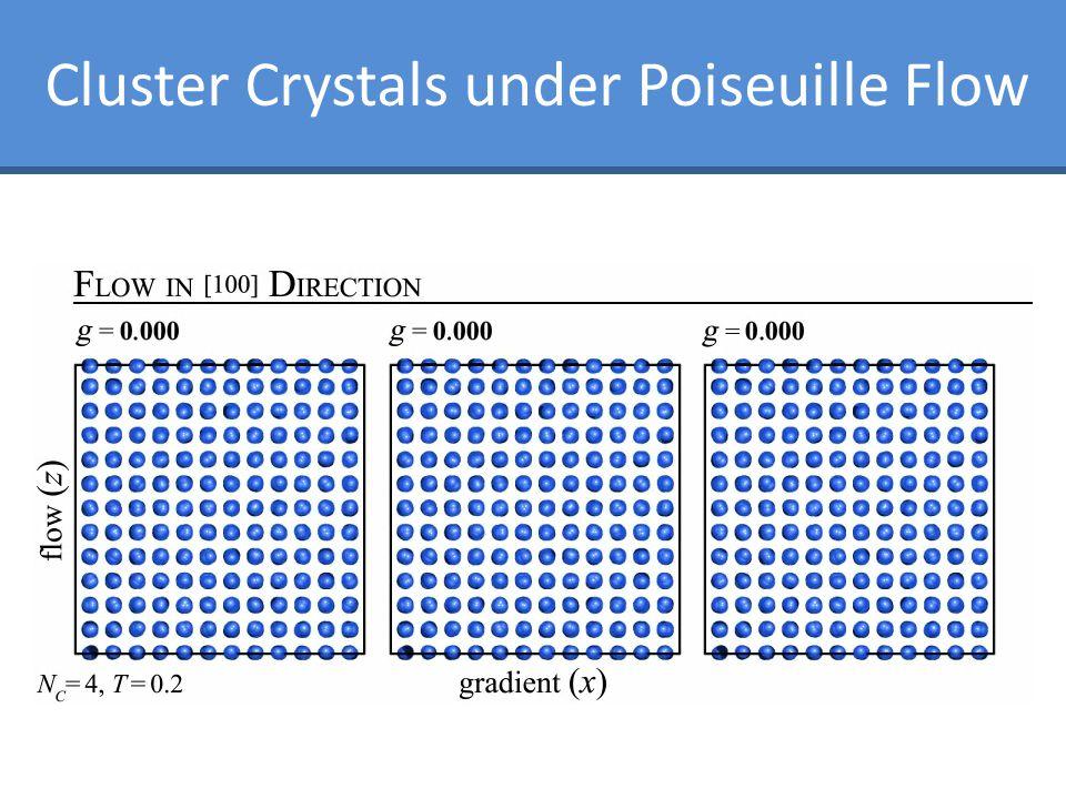 Cluster Crystals under Poiseuille Flow