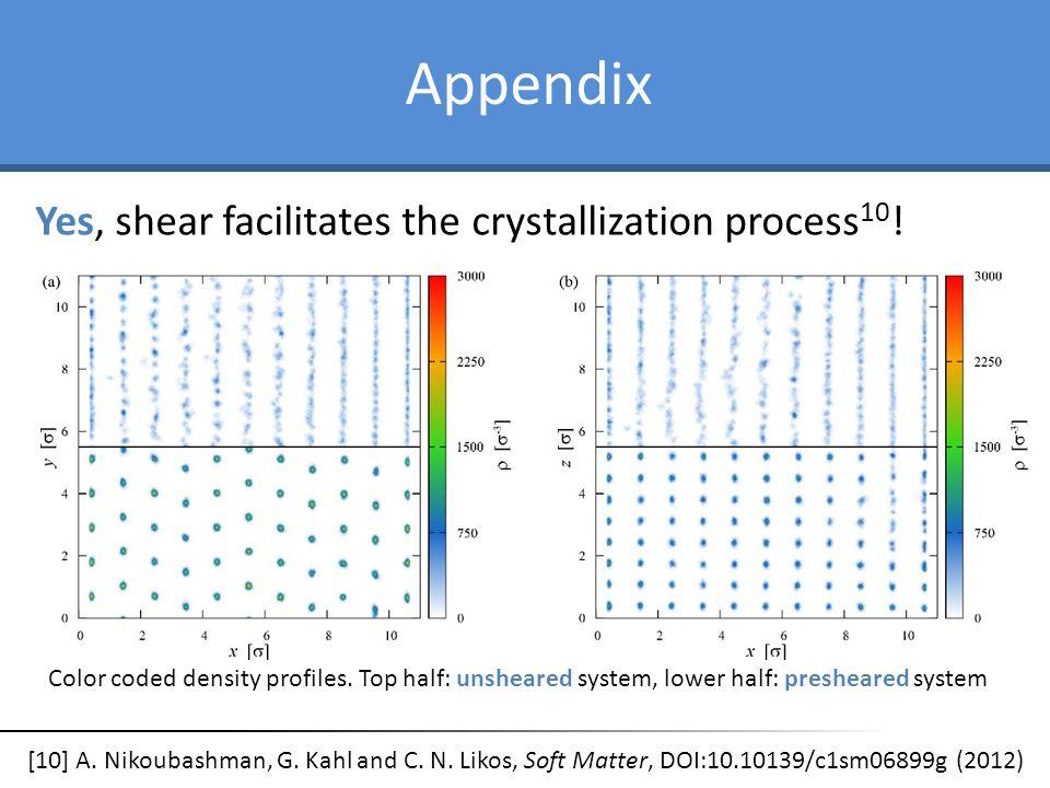 Appendix Yes, shear facilitates the crystallization process 10 .