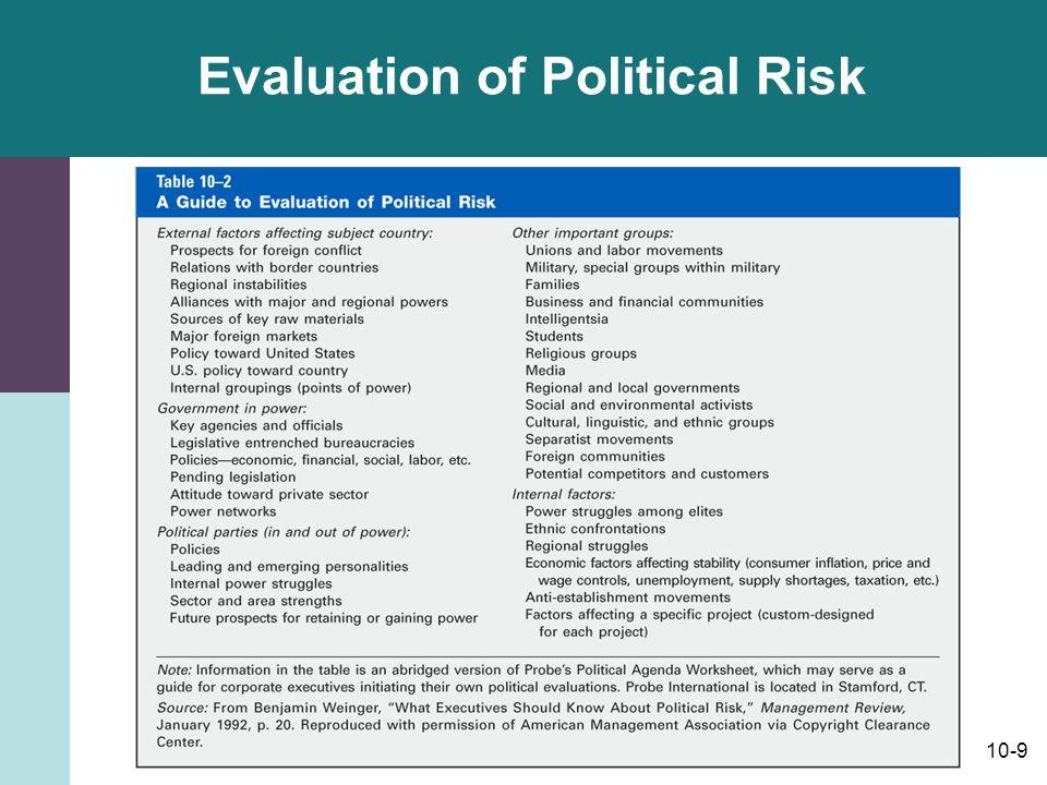 10-9 Evaluation of Political Risk