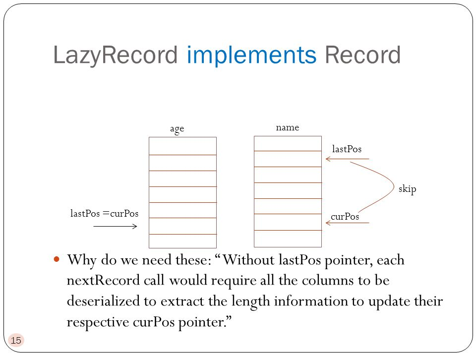 LazyRecord implements Record 15 lastPos =curPos name Why do we need these: Without lastPos pointer, each nextRecord call would require all the columns to be deserialized to extract the length information to update their respective curPos pointer.