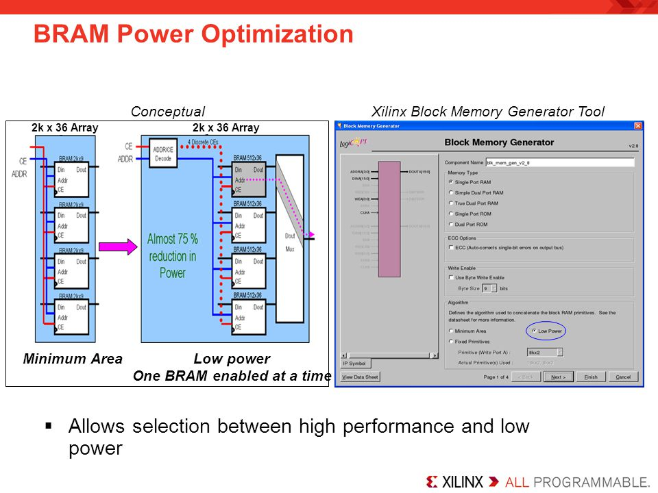 Minimum Area 2k x 36 Array ConceptualXilinx Block Memory Generator Tool Low power One BRAM enabled at a time 2k x 36 Array Allows selection between high performance and low power BRAM Power Optimization