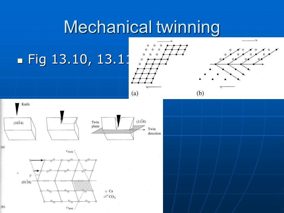 Mechanical twinning Fig 13.10, 13.11 Fig 13.10, 13.11