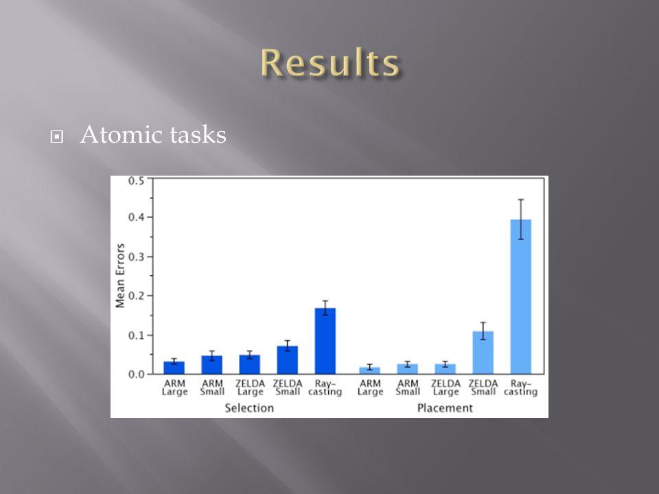 Atomic tasks