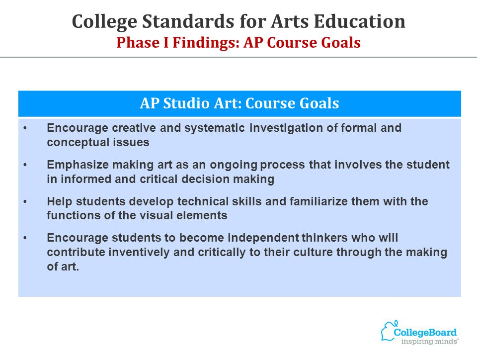 AP Studio Art: Course Goals Encourage creative and systematic investigation of formal and conceptual issues Emphasize making art as an ongoing process