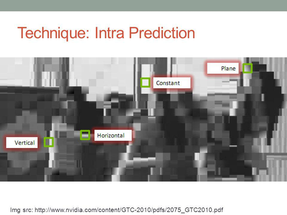 Technique: Intra Prediction Img src: http://www.nvidia.com/content/GTC-2010/pdfs/2075_GTC2010.pdf