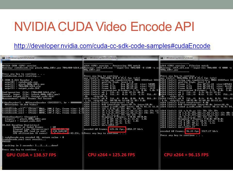 NVIDIA CUDA Video Encode API http://developer.nvidia.com/cuda-cc-sdk-code-samples#cudaEncode