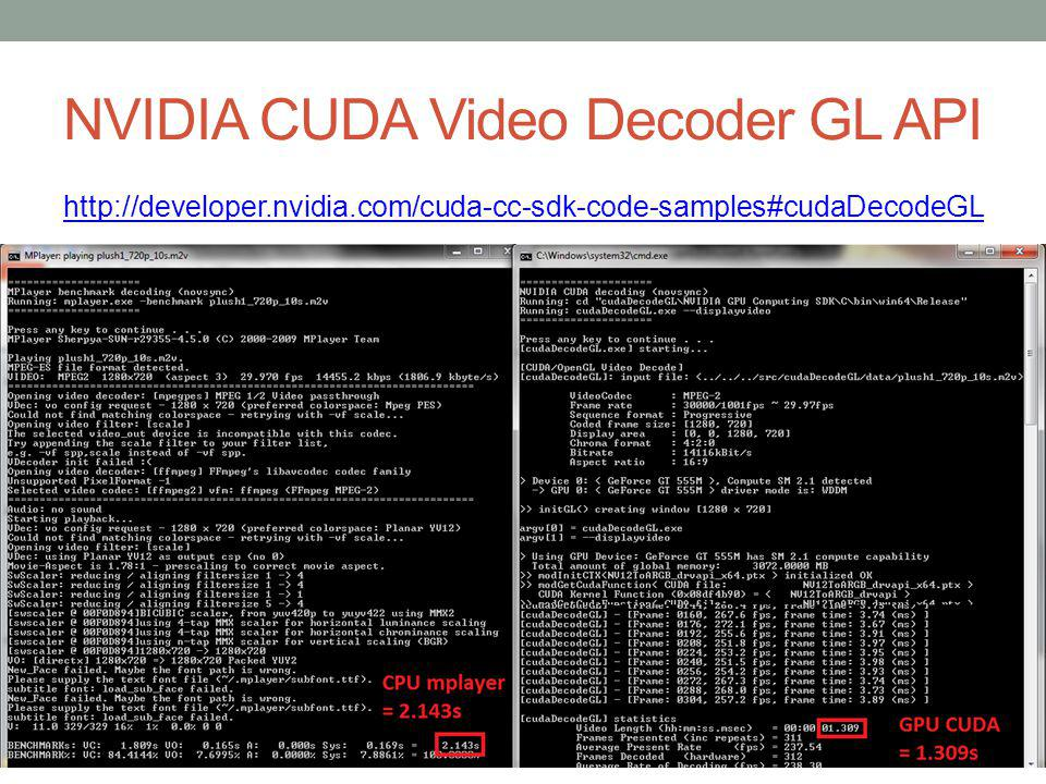 NVIDIA CUDA Video Decoder GL API http://developer.nvidia.com/cuda-cc-sdk-code-samples#cudaDecodeGL