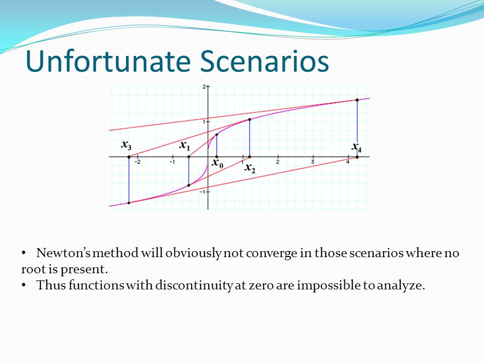 Unfortunate Scenarios Newtons method will obviously not converge in those scenarios where no root is present.