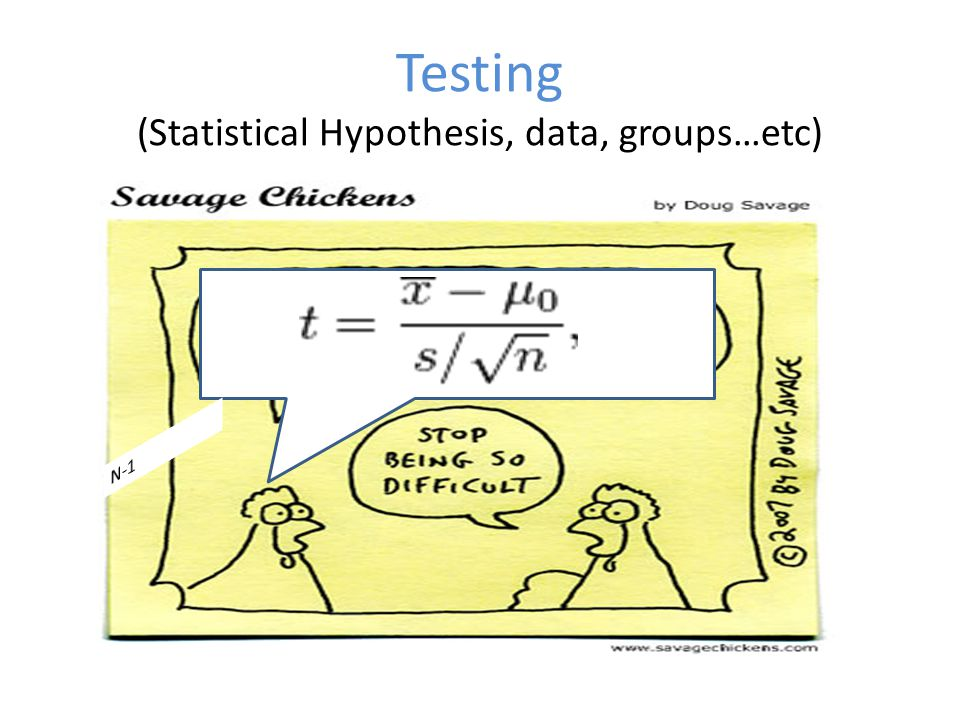 Testing (Statistical Hypothesis, data, groups…etc)