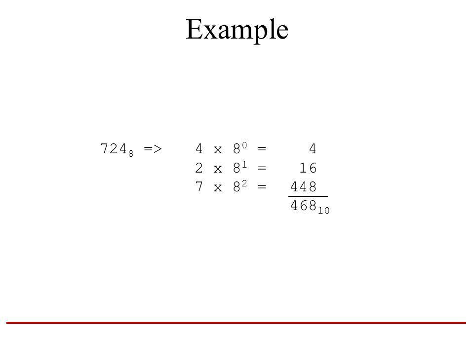 Example 724 8 => 4 x 8 0 = 4 2 x 8 1 = 16 7 x 8 2 = 448 468 10
