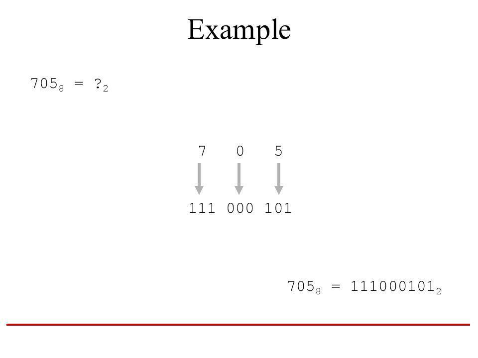 Example 705 8 = 2 7 0 5 111 000 101 705 8 = 111000101 2