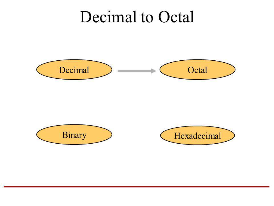 Decimal to Octal Hexadecimal DecimalOctal Binary