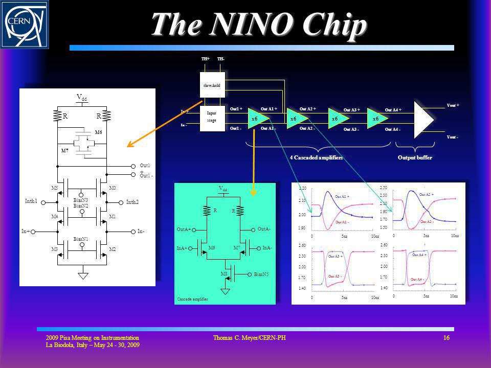 The NINO Chip 2009 Pisa Meeting on Instrumentation La Biodola, Italy – May 24 - 30, 2009 Thomas C.