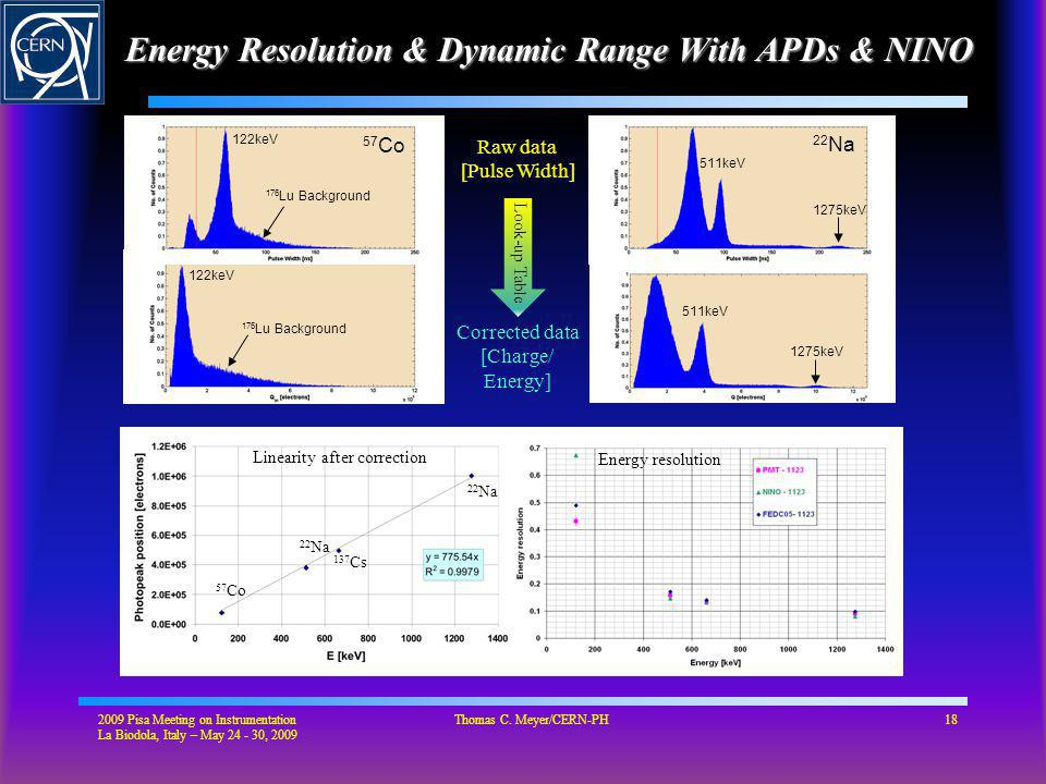 Energy Resolution & Dynamic Range With APDs & NINO 2009 Pisa Meeting on Instrumentation La Biodola, Italy – May 24 - 30, 2009 Thomas C.
