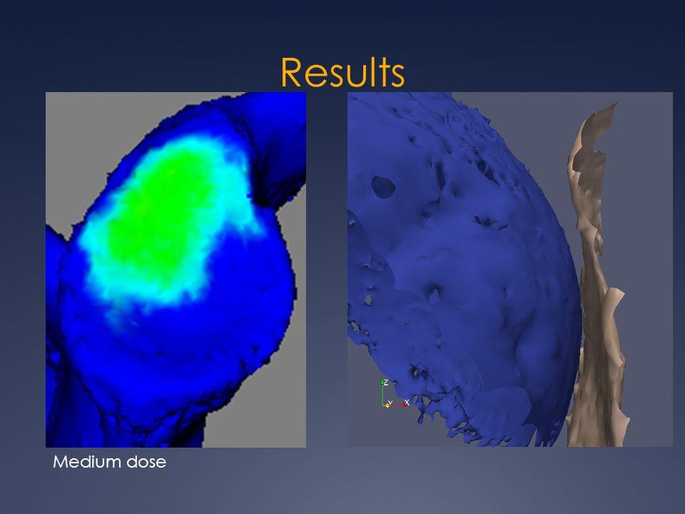 Results Medium dose