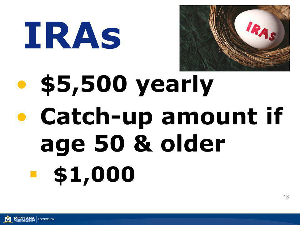 18 IRAs $5,500 yearly Catch-up amount if age 50 & older $1,000