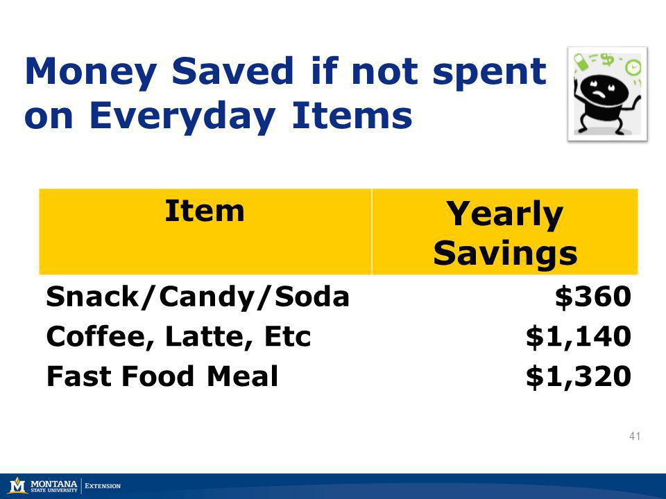 41 Item Yearly Savings Snack/Candy/Soda$360 Coffee, Latte, Etc$1,140 Fast Food Meal$1,320 Money Saved if not spent on Everyday Items