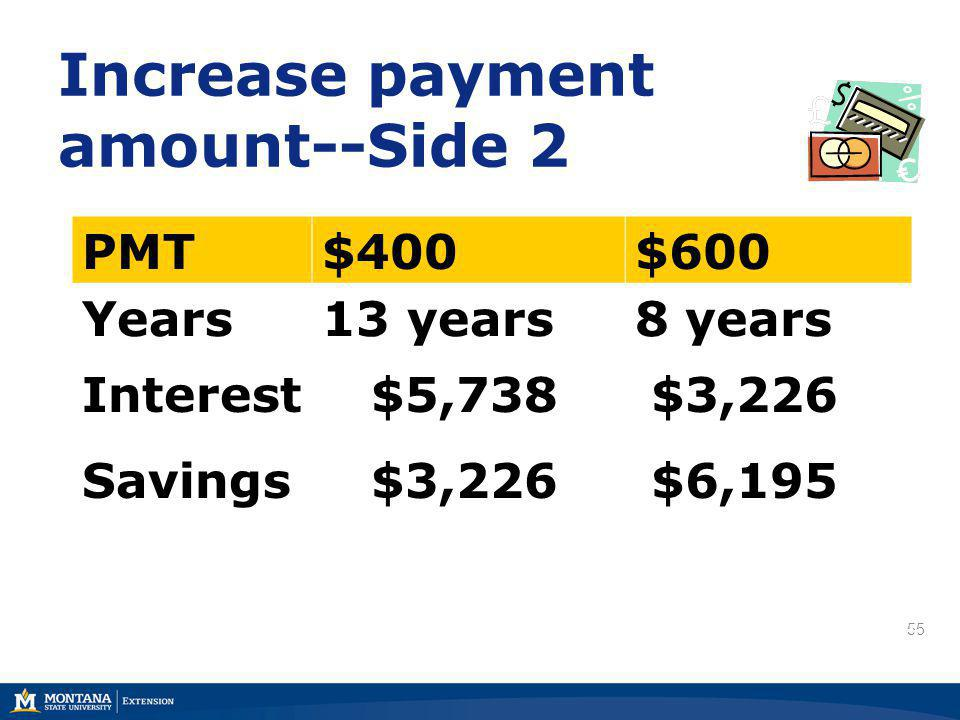 55 Increase payment amount--Side 2 PMT$400$600 Years13 years8 years Interest $5,738 $3,226 Savings $3,226 $6,195