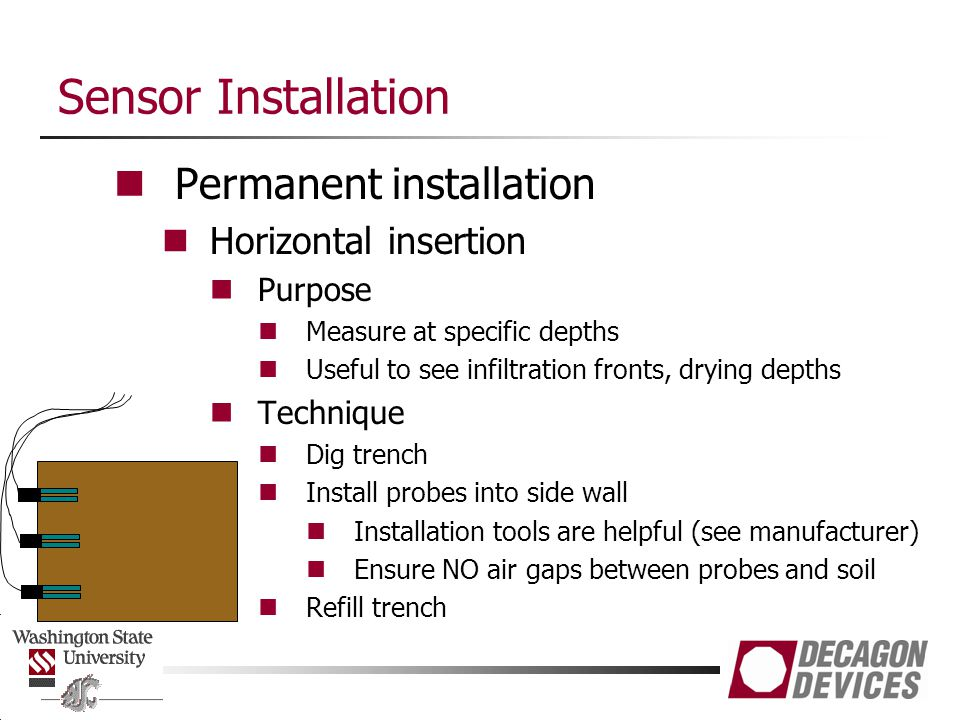 Permanent installation Horizontal insertion Purpose Measure at specific depths Useful to see infiltration fronts, drying depths Technique Dig trench I