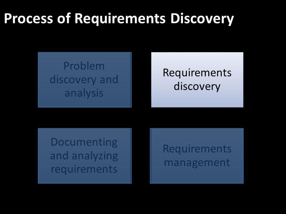 Process of Requirements Discovery Problem discovery and analysis Requirements discovery Documenting and analyzing requirements Requirements management