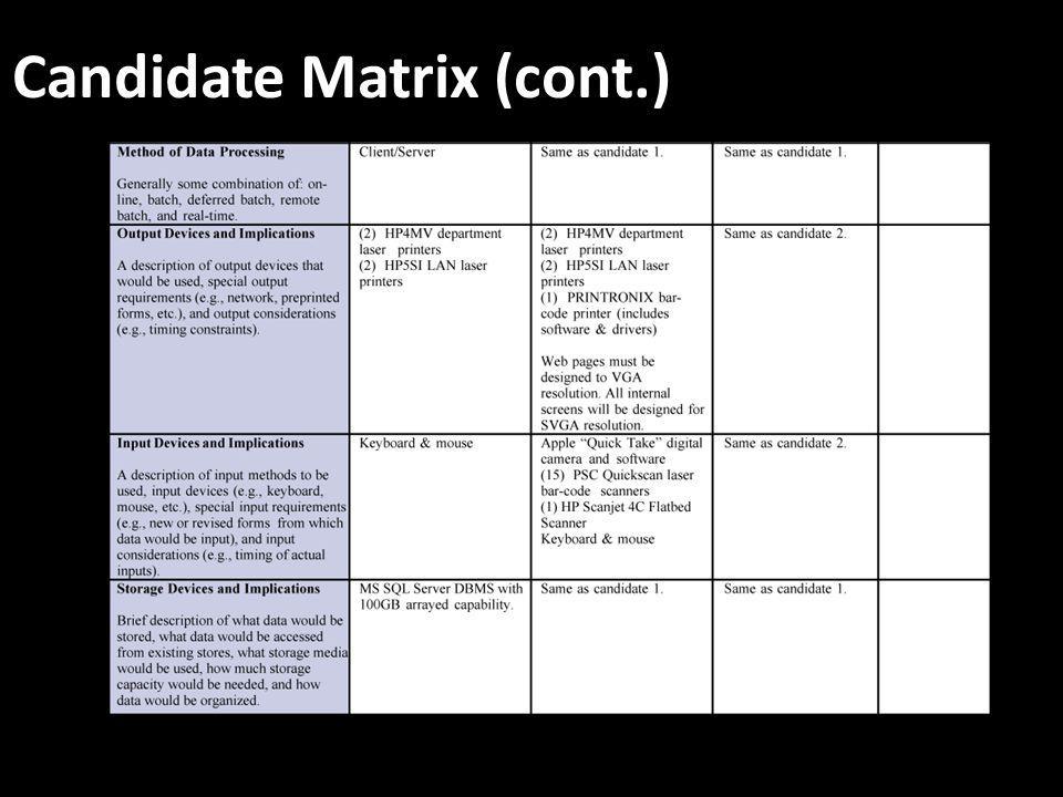 Candidate Matrix (cont.)