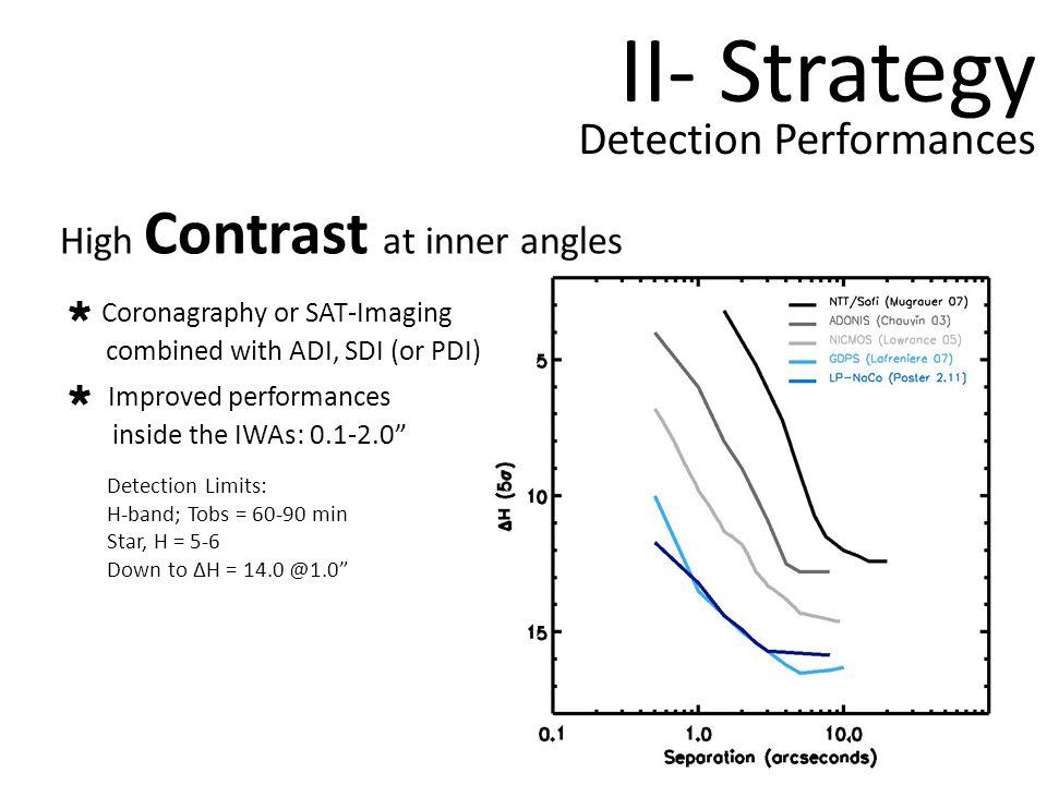 Detection Performances Detection Limits: H-band Obs.