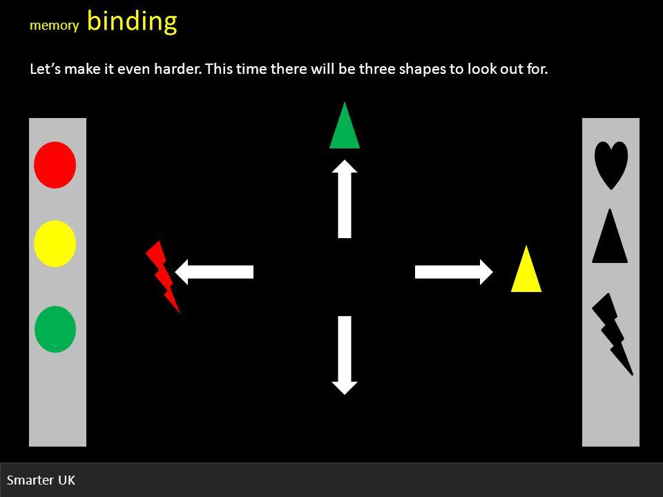 Smarter UK memory binding Lets make it even harder.