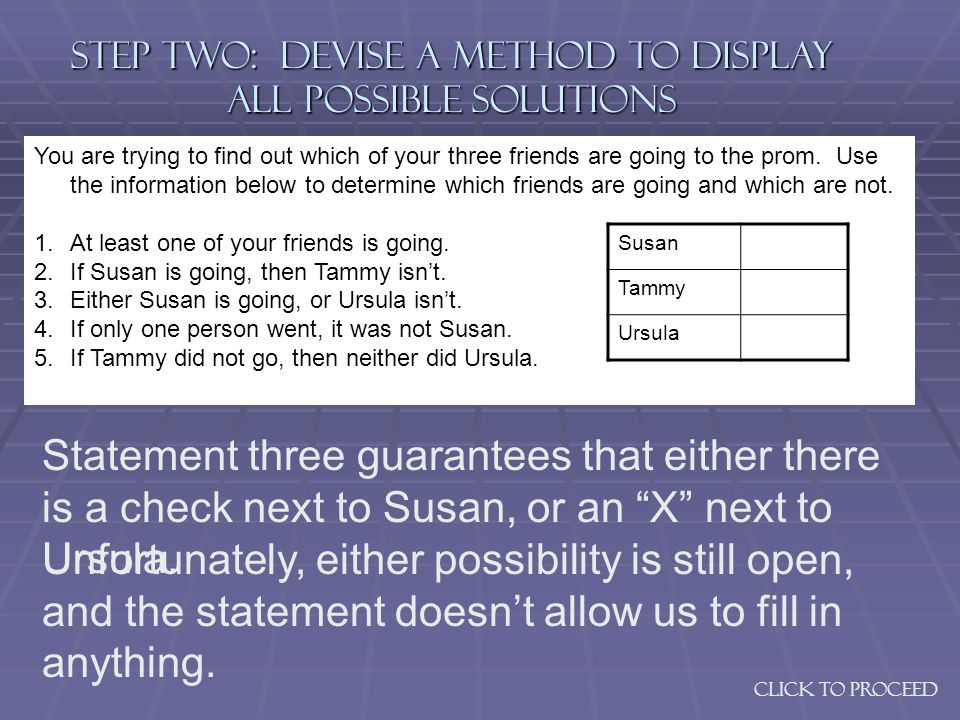 You are trying to find out which of your three friends are going to the prom. Use the information below to determine which friends are going and which