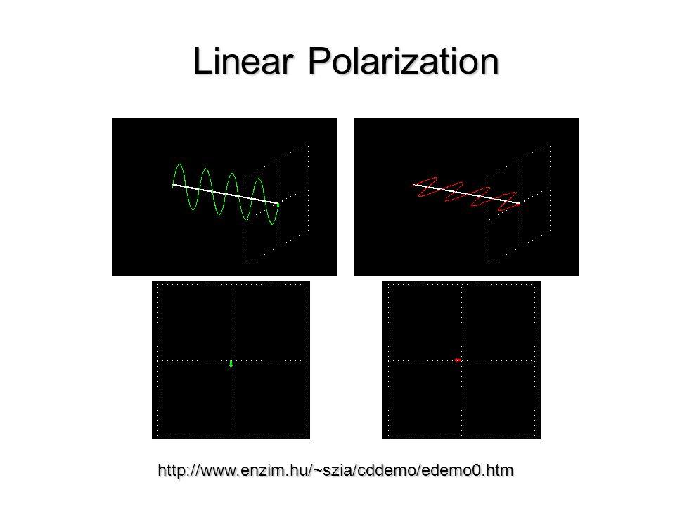 Linear Polarization http://www.enzim.hu/~szia/cddemo/edemo0.htm