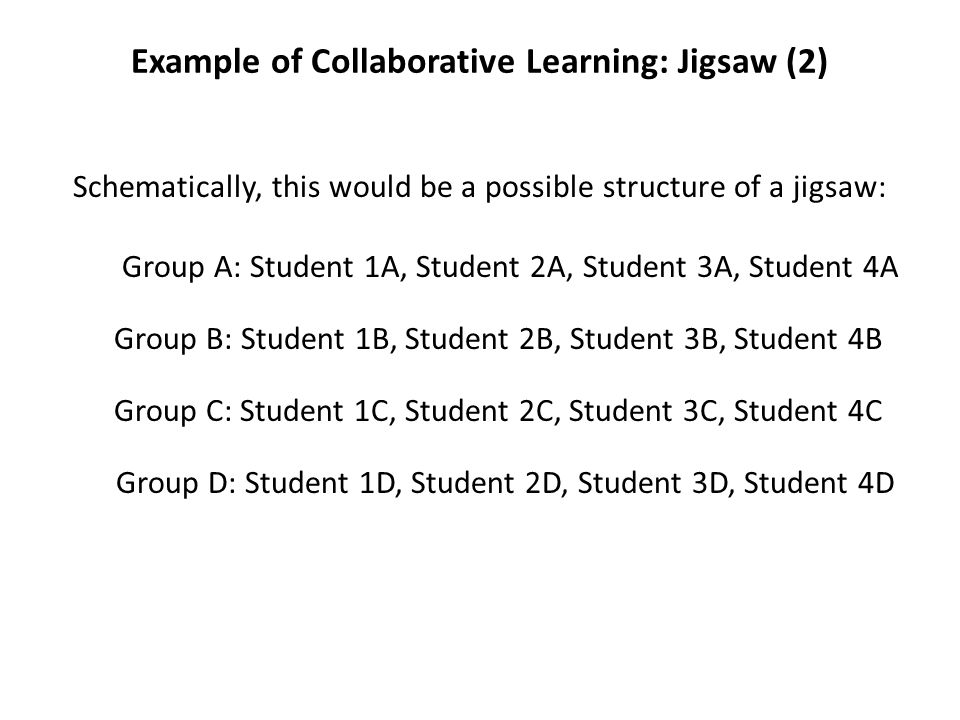 References Collaborate Learning: Small Group Learning Page.