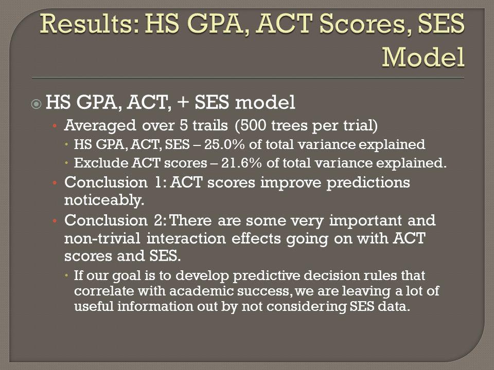 HS GPA, ACT, + SES model Averaged over 5 trails (500 trees per trial) HS GPA, ACT, SES – 25.0% of total variance explained Exclude ACT scores – 21.6%
