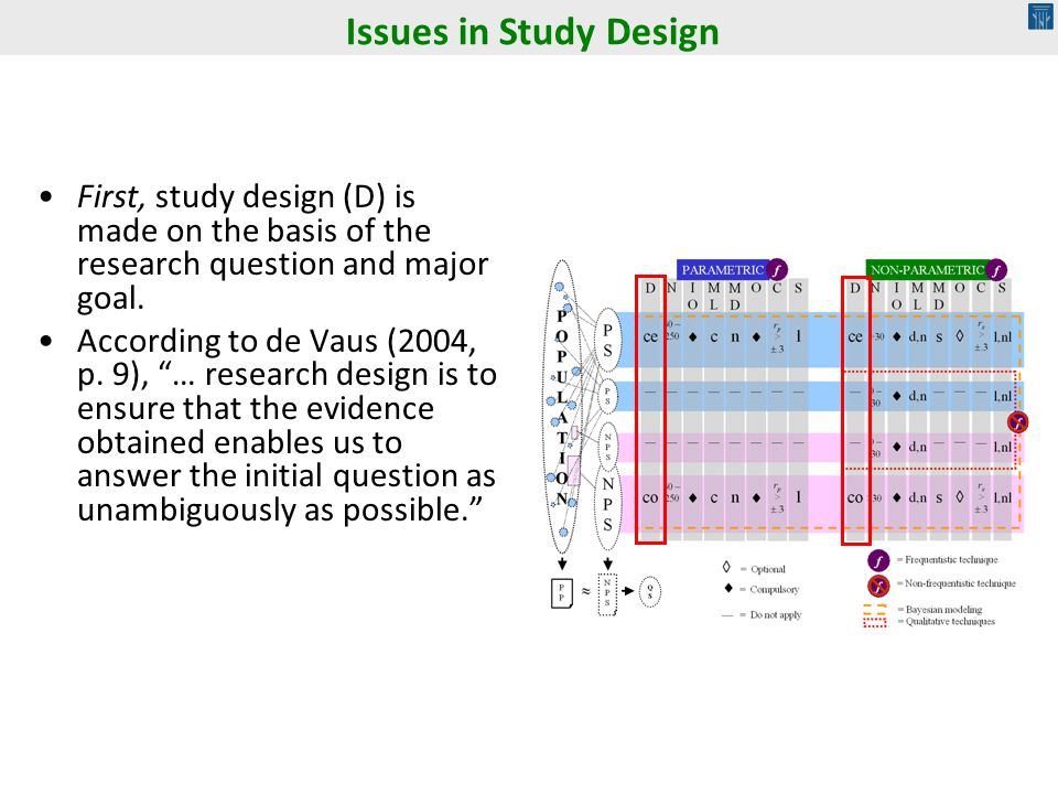 First, study design (D) is made on the basis of the research question and major goal.